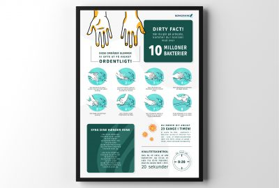 en plakat der viser covid19 retningslinier og tips